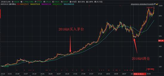 茅台股票什么时候能涨到3000 现在买贵州茅台股票还可以吗