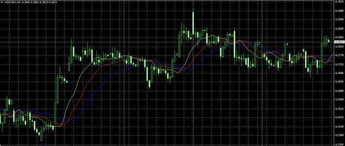 美元汇率今日兑人民币汇率 人民币对美元汇率中间价走高人民币贬值